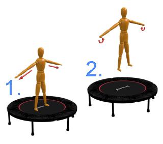 Die Übung Twist, vorgeführt auf einem Ampel 24 Minitampolin