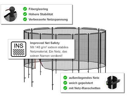 Ein stabiles Sicherheitsnetz ist extrem wichtig für ein Gartentrampolin